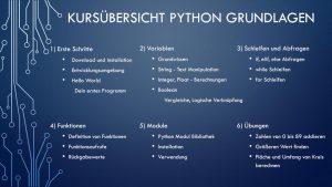 Kursübersicht Python Grundlagen Online Kurs Pitrium