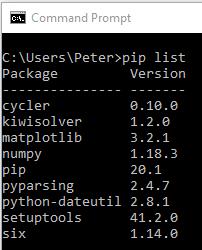 Python Grundlagen Online Kurs Pitrium pip list
